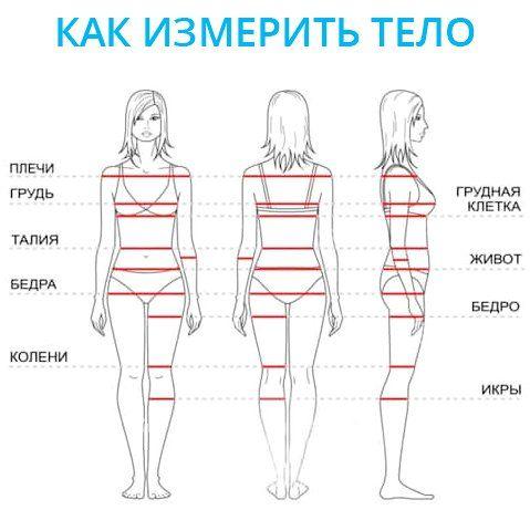 Замеры тела в 10 местах